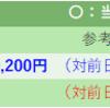 株式投資 7日目:パーク24(4666)の競争優位性
