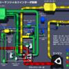 13B-REWエンジン ターボ制御をCGでつくる 完成