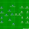【マッチレビュー】19-20 ラ・リーガ第18節 バルセロナ対アラベス