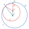 第3巻命題11 内接する二円の中心を結ぶ線分