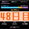 実録!ずぼらダイエット48日目