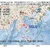 2017年07月28日 14時21分 伊豆半島東方沖でM3.0の地震