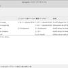 Linux mint , ubuntu で Intel GPU によるVAAPI( ハードウェアアクセラレーション )  を使用できるようにする