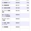 2020/04/25(土)