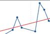 2008年声優言及数 作業メモ(4) データの解析 の続き