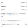 YouTubeの視聴時間