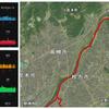動画のアップが終わりました。淀川サイクルロードでロードバイクのトレーニング【テクノパン】