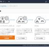 Amazon SageMakerを使って機械学習モデルのエンドポイントをなるべく簡単に作成する
