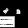 cron + α が欲しい時には ts(Task Spooler) のご利用をご検討下さいというメモ