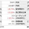 【ひとりブレスト】 4668 明光ネットワークジャパン