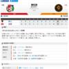 2019-07-19 カープ第88戦(マツダスタジアム)◯7対6 巨人(40勝45敗3分)0対5から、驚異の粘り。最後は會澤のホームランで逆転勝ち