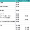 コロナ休校中の家庭学習サポート覚書