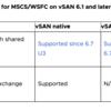 vSAN 6.7 U3 アップデート!詳細編⑥