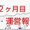 【開設1年】12ヶ月目の運営報告