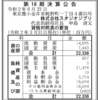 株式会社スタジオジブリ 第18期決算公告