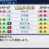【パワプロ2019】戦力外ペナント #3
