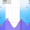 20210416中潮 【シーバス】東京湾奥シーバス、シーズン開幕か