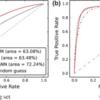 深層学習を用いた遺伝子変異の病原性に関するアノテーション - DANN