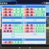 新阪神編 part33 【2024年 投手】
