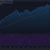 2021-9-21 週明け米国株の状況