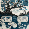 Feast Your Eyes on This Beautiful Linguistic Family Tree