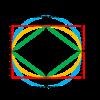 三円定理(その4:自由回転)
