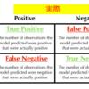 感度・特異度とは -陽性・尤度比について-