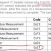 温湿度センサー HTU21D / ユーザーレジスタの内容を読み出してみる / micro:bit / mbed