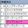 【中山・阪神・中京】新偏差値予想表・厳選軸馬 2020/3/29(日)