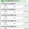 伊勢歳オートレース SGオートレースグランプリ 4日目 準決勝 予想 回収率100%以上!!!