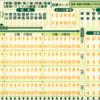 ◆競馬予想◆6/30(土)各場メインレース