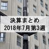 【決算まとめ】2018年7月16日~20日の米国株決算