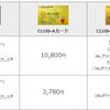 JALカードでおすすめのブランドってあるけど、ぶっちゃけ違いあるの?VISA/Mastercard/JCBで比較してみた