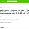 FluentTextTable(全角対応テキストテーブルライブラリ)を使ってみた
