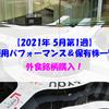 【株式】週間運用パフォーマンス&保有株一覧(2021.5.7時点) 外食銘柄購入!