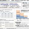 日本の科学力はどうなるの? 修学支援制度について思うこと