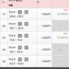 12/28 金曜日競馬結果!!