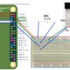 Raspberry Pi(zero w)にデジタル温度センサー DS18B20+(1-WIRE)を接続し、温度測定する!
