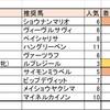ゴールドクイーンがヤバい(9/21(土)競馬回顧)
