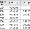 【保存版】スピード練習、長距離練習をせずにサブ3達成!