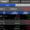 明豊ファシリティワークスが一時的に500円突破
