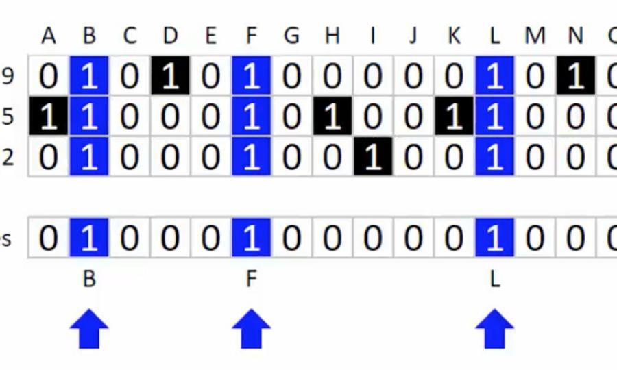 Bing検索の裏側―BitFunnelのアルゴリズム