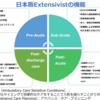 日本版Extensivistについて考える 日本でのExtensivistは4つの時期と場で活躍する