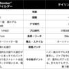 【試合予想】7/25タイソン・フューリーVSデオンテイ・ワイルダーⅢ