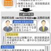 森友交渉巡る文書開示 「内部資料」財務局が保管 - 東京新聞(2018年1月23日)