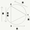 情報の図による表現の例に確率漸化式を素材に求めてみる