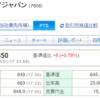 【適示開示】ストップ高でも買えた エスケイジャパン(7608)3