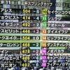 2018.5.12(土) 第63回 京王杯SC GⅡ (プレイバック)