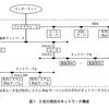基本情報のネットワーク図を読んでネットワークについてちょっと理解したのでまとめた