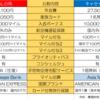JALカードプラチナAMEXとキャセイパシフィックMUFGプラチナの比較